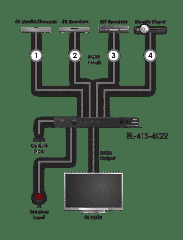 CYP EL-41S-4K22 Schematic