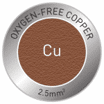 QED Oxygen-Free Copper